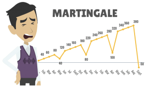martingale-trading-risk